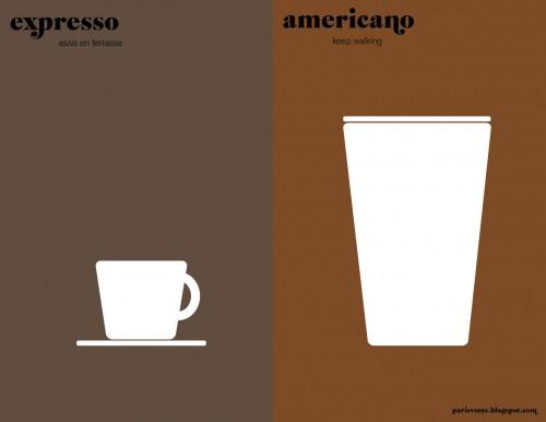 Paris vs NYC - Espresso vs Americano
